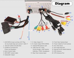Navigatie auto , Pachet dedicat Mercedes Benz C/CLC/CLK Klasse W203 W209, Android 10, 7 Inch, Octa Core8