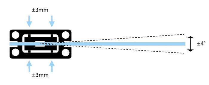Set balama usa pivotanta cu amortizor incorporat 2