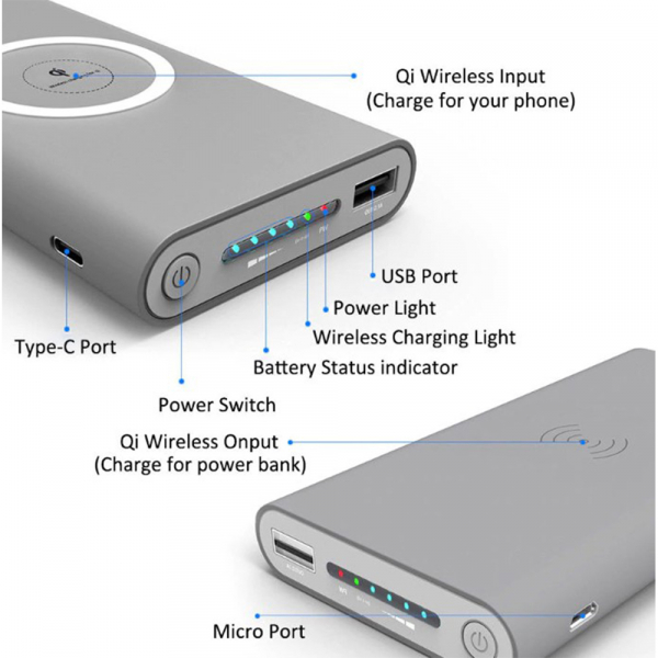 Baterie externa cu incarcare Wireless, GMO, Smart Power Bank, 10000mAh, compatibil cu USB Type C si Micro USB 2
