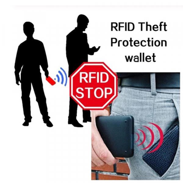 Portofel barbati, GMO, RFID Protect, negru 2