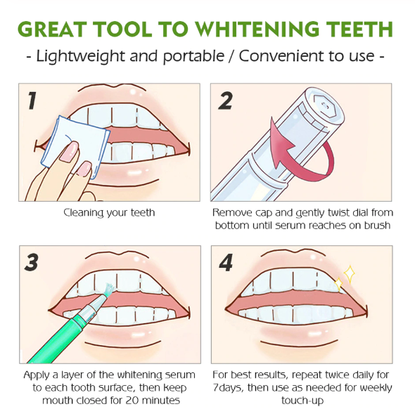 Creion pentru albirea dintilor, GMO, Green 1