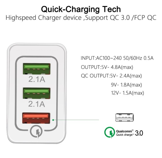 Incarcator de retea cu fast charge - Quick GMO 1