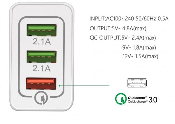 Incarcator de retea cu fast charge - Quick GMO [2]