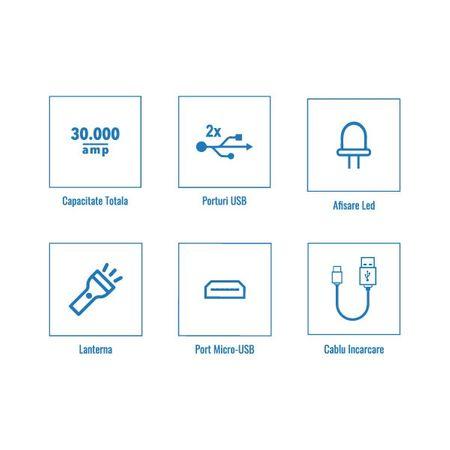 Baterie externa smart, GMO, Hardbox, 30000mAh, alba [6]