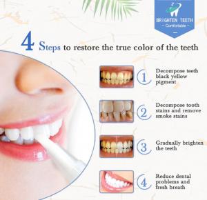 Creion pentru albirea dintilor GMO, White Teeth [3]