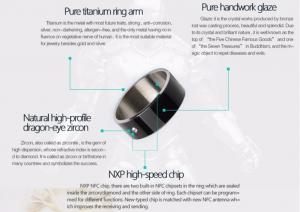 Inel smart NFC, GMO, Diamant, numarul 91