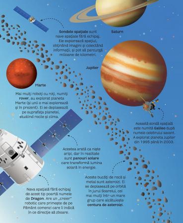 Marea carte a rachetelor si navelor spatiale (Usborne) [3]