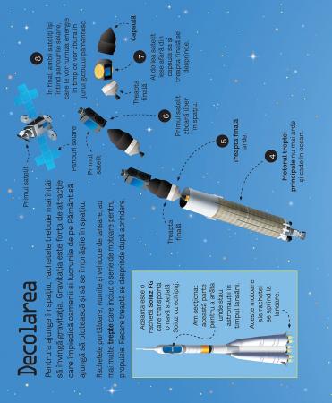 Marea carte a rachetelor si navelor spatiale (Usborne) [4]