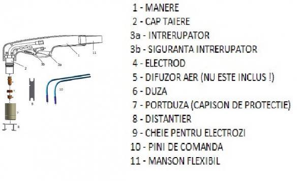 Cap de taiere pentru pistolet CB 150 1