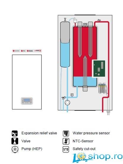 Centrală electrică Protherm Ray 12 KW model 2019 1