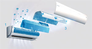 Aparat aer conditionat Daikin Ururu Sarara FTXZ50N/RXZ50N 18000 BTU,R32, ochi inteligent, A+++, alb 5