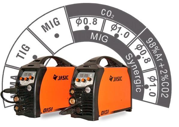 Jasic MIG 200 Synergic (N229) - Aparat de sudura MIG-MAG tip invertor 3