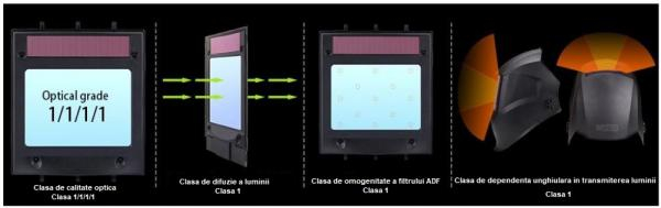 Masca de sudura cu cristale lichide TITAN 9-13 3