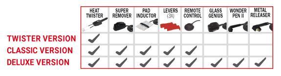 SMART INDUCTOR 5000 DELUXE - Aparat de incalzire prin inductie pentru tinichigerie, TELWIN 1