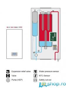 Centrală electrică Protherm Ray 6 KW model 20191