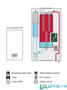 Centrală electrică Protherm Ray 12 KW model 20191