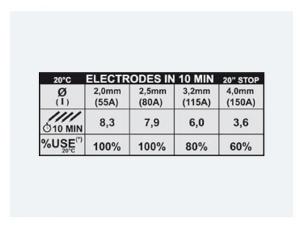 FORCE 165 + MASCA CRISTALE LICHIDE - Invertor sudura TELWIN1