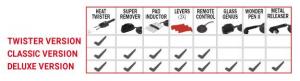 SMART INDUCTOR 5000 CLASSIC- Aparat de incalzire prin inductie pentru tinichigerie, TELWIN5