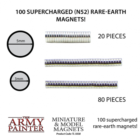 Miniature and Model Magnets6