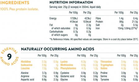 Proteina Vegetala Clean Lean Protein - Natural [1]