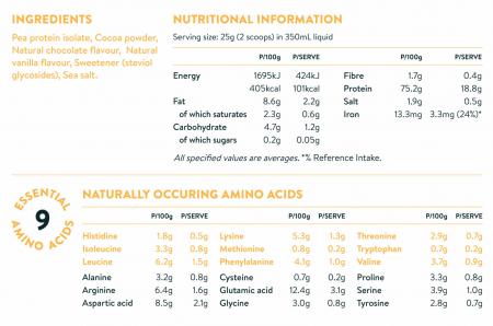 Clean Lean Protein Rich Chocolate [1]