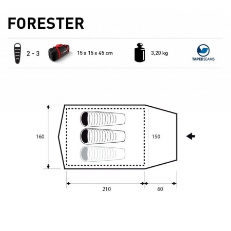 CORT FORESTER [2]