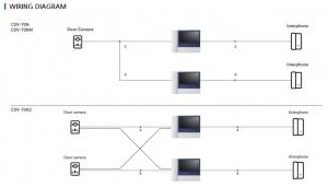 "Set videointerfon color 7"" TFT LCD, camera color DRC-40K [1]"