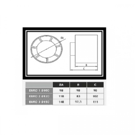 Ventilator axial gama Euro standard - Ø150 [1]
