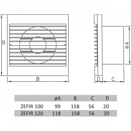 Ventilator axial gama Rico standard - Ø100 [1]