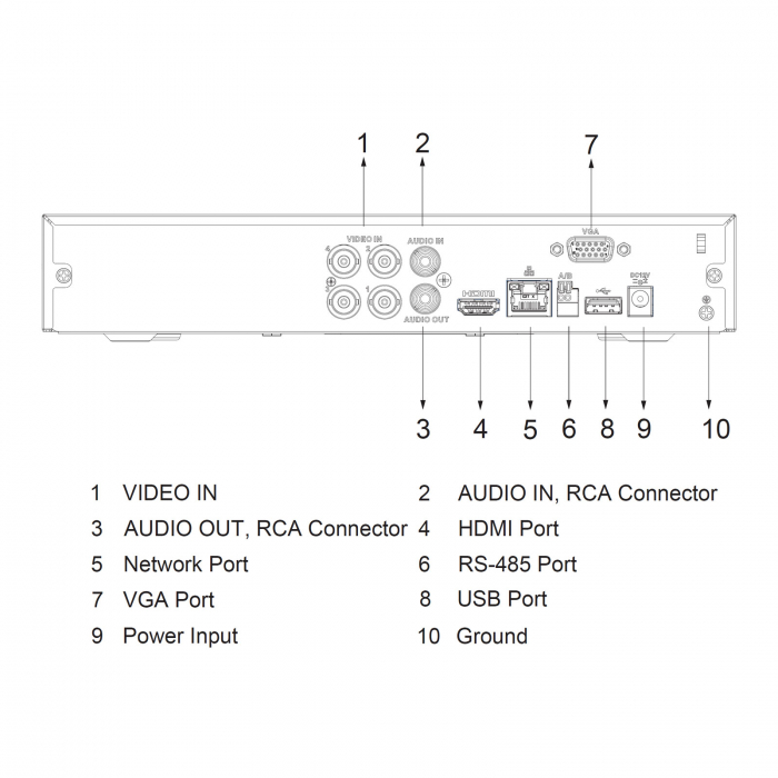 DVR XVR 4 canale Dahua XVR5104HS-I2 WizSense Pentabrid, 1080P, H.265+, 5MP   I-Systems [5]