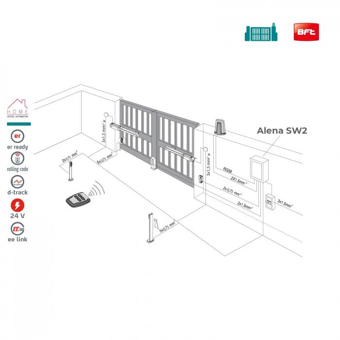 Panou de control automatizari porti, BFT Alena SW2, 230V, 400W, dip switch | I-Systems [3]