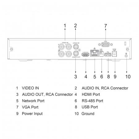DVR 4 canale Dahua XVR5104HS-4KL-I2 WizSense 4K HDCVI H.265+, 8MP, SMD Plus, IoT & POS | I-Systems [5]