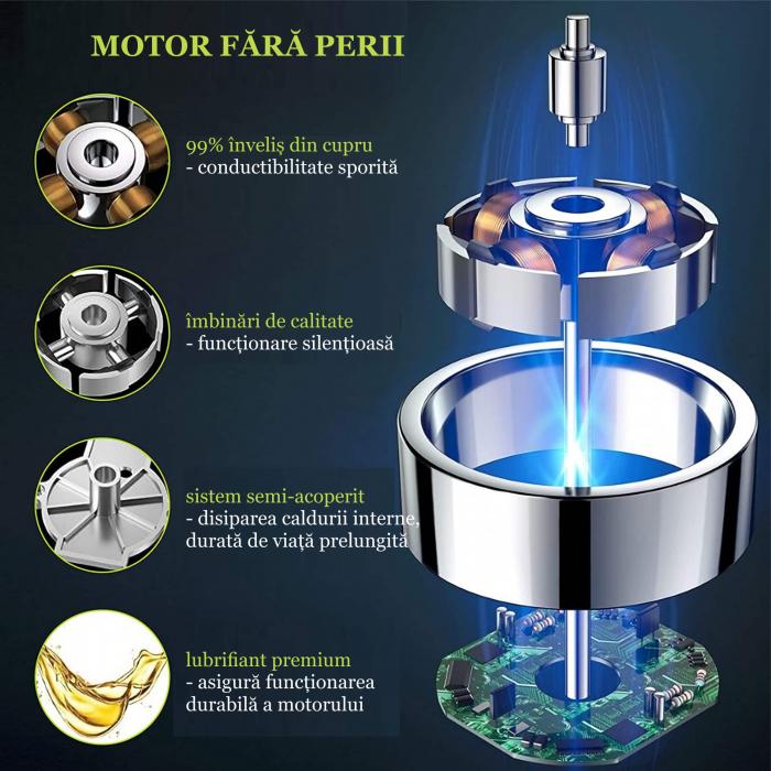Ventilator portabil pentru birou, 5 W, acumulator 2000 mAh, brat extensibil, reincarcabil USB, albastru [2]