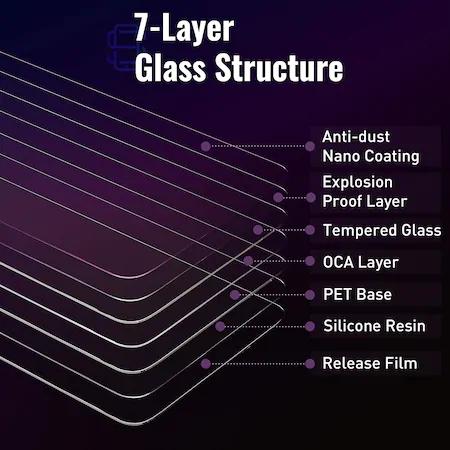 Folie sticla iPhone 13 Mini, set 2 buc, DefenSlim, instalare usoara cu dispozitiv de potrivire automata, Easy Install Kit patentat [6]