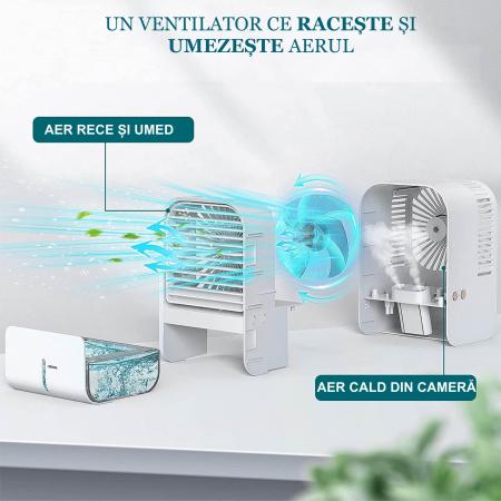 Ventilator cu umidificare portabil Ideas4Comfort, reincarcabil USB, 3 viteze, 2 moduri pulverizare, rezervor apa 330 ml, 6.5 W, autonomie 6 ore, alb [4]