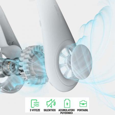 Mini ventilator portabil pentru gat, 3 trepte de viteza, USB, pana la 8 ore de functionare, acumulatori 4000 mA, alb [4]