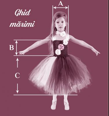 ghid_marimi