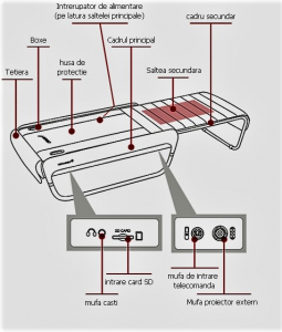 Dispozitiv automat de termomasaj CERAGEM Master V3 - MB11019
