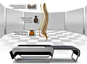 Dispozitiv automat de termomasaj CERAGEM Master V3 - MB11012