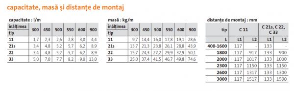 Radiator panou PURMO COMPACT 11-600-1200 4