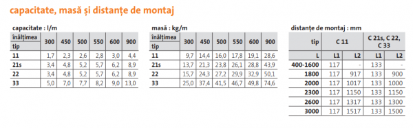 Radiator panou PURMO COMPACT 11-600-1600 4