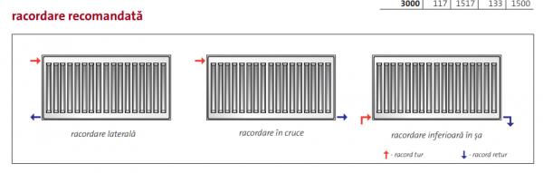 Radiator panou PURMO COMPACT 11-600-1000 5