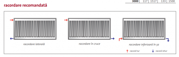 Radiator panou PURMO COMPACT 11-600-1200 5