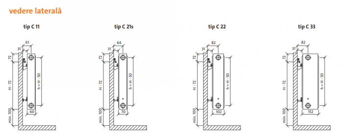 Radiator panou PURMO COMPACT 11-600-800 2