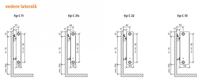 Radiator panou PURMO COMPACT 11-600-1200 2