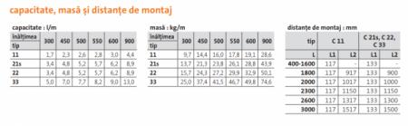 Radiator panou PURMO COMPACT 11-600-10004