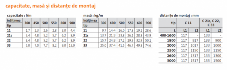 Radiator panou PURMO COMPACT 11-600-16004