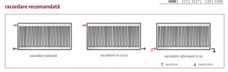 Radiator panou PURMO COMPACT 11-600-9005