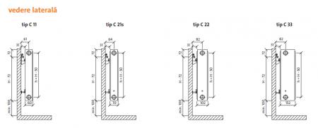 Radiator panou PURMO COMPACT 33-600-11001