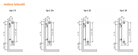 Radiator panou PURMO COMPACT 11-600-26002